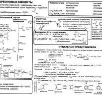 Структурные формулы основных представителей карбоновых кислот. Формулы кислот
