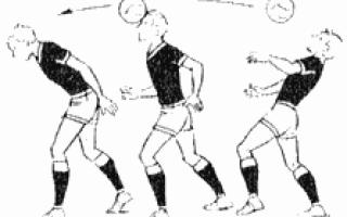 Обучения техники удара головой в футболе. Удар головой в футболе
