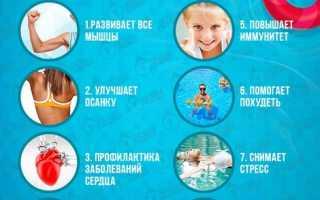 Противопоказания к бассейну у женщин. Плавание в бассейне: польза для позвоночника и для фигуры. Показания и противопоказания к посещению бассейна