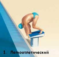 Техника прыжка в воду с тумбы. Старт в плавании — прыжок в воду. Техника старта в плавании с тумбочки