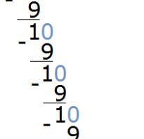 Смешанная периодическая дробь примеры. Перевод обыкновенной дроби в десятичную дробь и обратно, правила, примеры. Что такое «дробь»