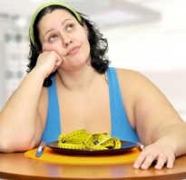 Нестрогая диета для похудения на неделю. Противопоказания строгой диеты. Достоинства строгой диеты