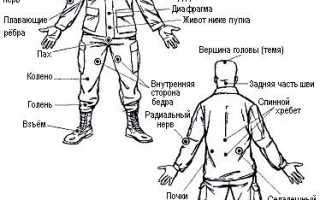Силовые методы самообороны при нападении на улице, болевые точки на теле человека