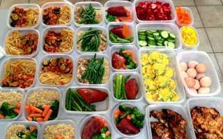 Фитнес диета для похудения для женщин рецепты. Фитнес-диета для похудения. Золотые правила фитнес – диеты