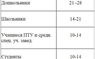 Опасный спорт. Православная церковь и здоровый образ жизни: отношение православных христиан к спорту