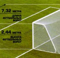 Нормативная высота футбольных ворот в футах. Стандартные размеры футбольных ворот. Какими должны быть футбольные ворота