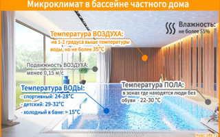 Расчет теплопотерь для крытого бассейна. Расчет оборудования для нагрева воды в бассейне. Виды нагревателей. Пример расчёта вентиляции в бассейне
