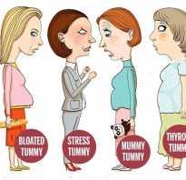 Почему выпирает живот. Причины выпирающего живота. Выпирающий живот у худых женщин