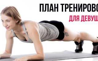 Упражнения на все группы мышц для девушек