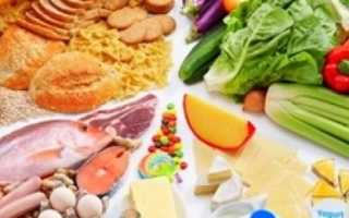 Спортивное питание для попы. Увеличение объемов попы за семь дней. Правильное питание и тренировки