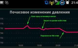 Скачать на телефон самсунг программу барометр. Основные характеристики программы. Запуск и применение