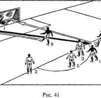 Можно ли время пенальти отдать пас. Можно ли разыгрывать пенальти в футболе. Искусственное положение вне игры